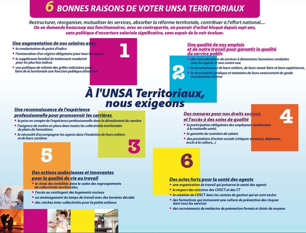 201 lections du 4 d 233 cembre 2014 les bonnes raisons de voter unsa unsa territoriaux