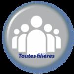 Décret relatif au transfert définitif aux régions de parties de services des délégations régionales de l'Office national d'information sur les enseignements et les professions